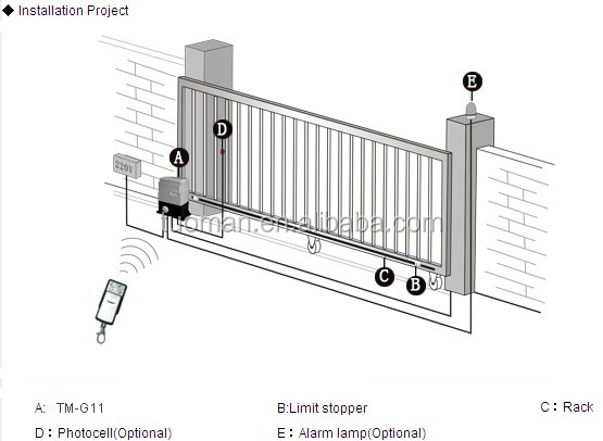 automatic gate opener for sliding door