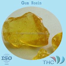 gum rosin importers in india