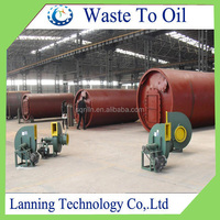 Continuous reactor plastic /rubber /waste tyre/discarded tire turn to oil machinery with high output