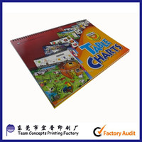 kids learning flip chart paper