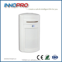 pet immunity pir motion detector for Home (Innopro ED680)