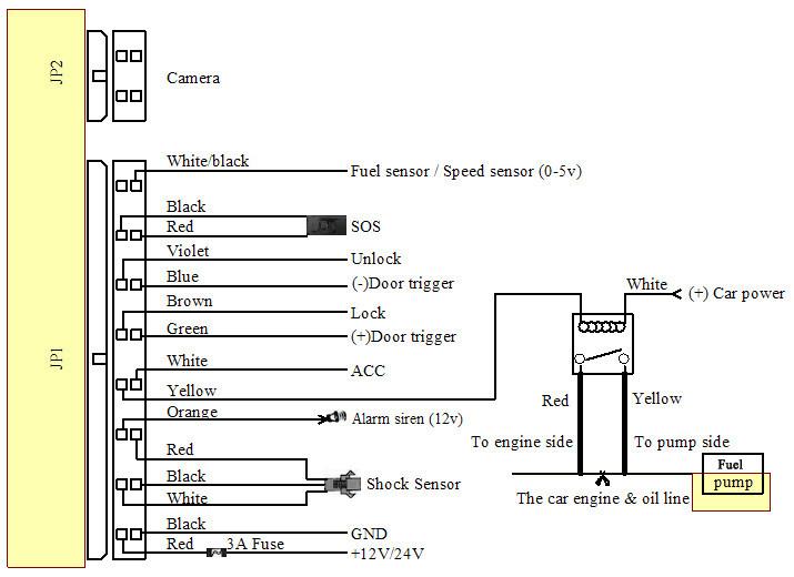 ci 65 central locking interface wiring diagram residential rh gabrielfilms co uk