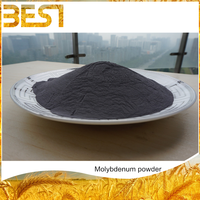 Best15M molybdenum