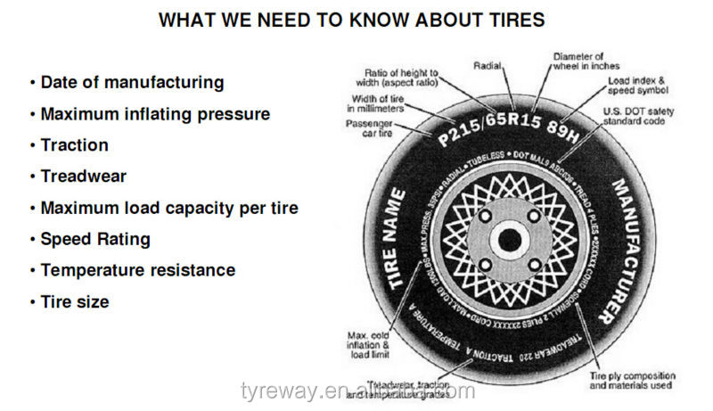 How to Read A Tire Size 2018 2019 New Car Reviews by