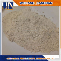 Refractory Material/Refractory Materials For Steel Casting