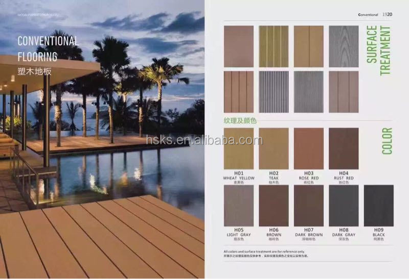 Best sales specialized making fireproof wood plastic composite floor