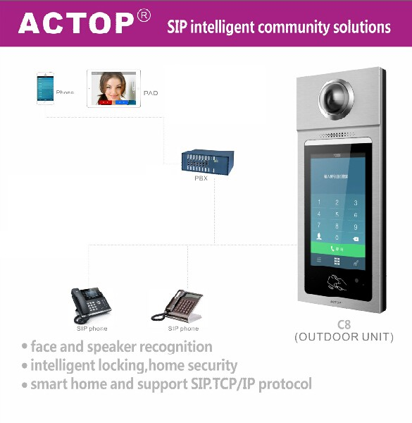 ACTOP apartment building sip door video intercom