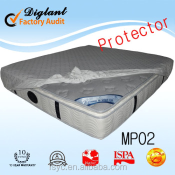 cheap washable waterproof mattress protector