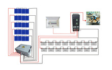 5kw 5000w solar energy system off-grid home solar power system with panel/inverter/ controller/battery