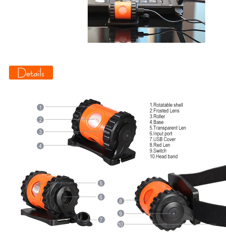 1W 50 LM ABS Mining Hard Hat Lamp LED Waterproof Flashlight Headlamp
