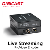 DMB-8800A-EC IPTV/OTT Solution Compact 1080P SDI H.264 Mpeg Video Encoder for HTTP/RTMP/RTSP/UDP out