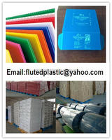 Waterproof plastic polypropylene honeycomb panel