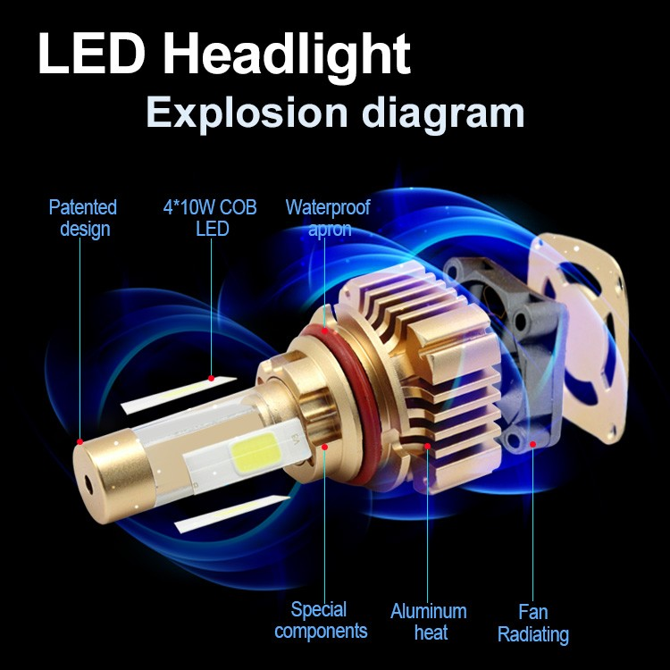2017 New product LED Car Headlight H1 H4 H7 H11 CREES LED Headlight Bulbs led headlight 60w