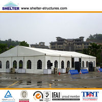 Shelter Tent Manufacturing Company Co.,Ltd China