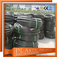 63mm Ground Poly Gas Pipe Price