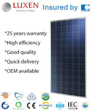 Agrade 300w poly paneles solares China-made Hot sale TUV, CEC, VDE