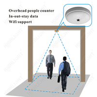 Clothing store wifi camera head people counting digital electronic counter