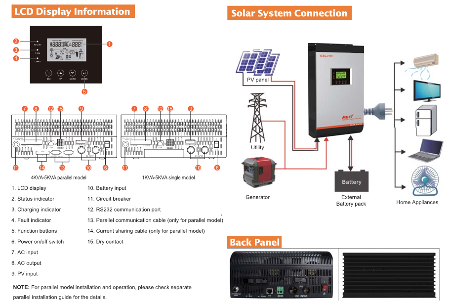 DC To AC PV Solar Inverter 3kw pure sine wave inverter MPPT Micro Inverter