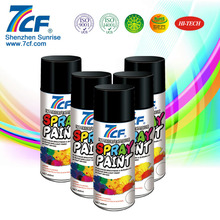 Soft Touch Paint For ABS Plastic