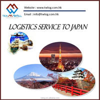 Sea Freight Logistics from Xiamen to JAPAN TOKYO