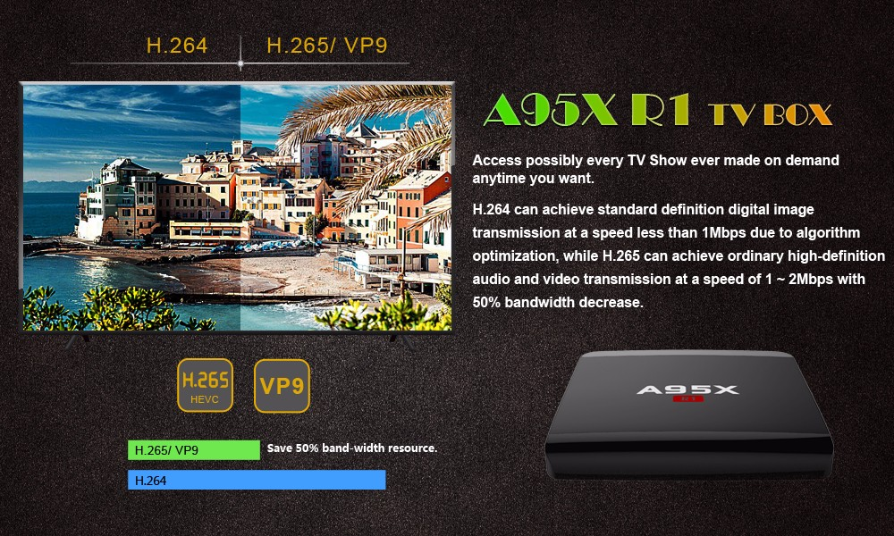 A95X R1 Smart TV Box Android 6.0 Rockchip RK3229 CPU Media Player Nexbox TV Box 2.4G WIFI 802.11b/g/n Set Top Box