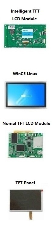STONE Intelligent 8 Inch Programmable TFT LCD Monitor Soler Panel