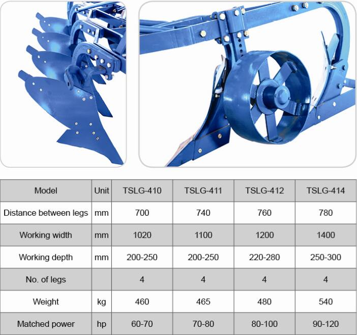 Tractor disc plow steel furrow plough wikipedia for farm machines