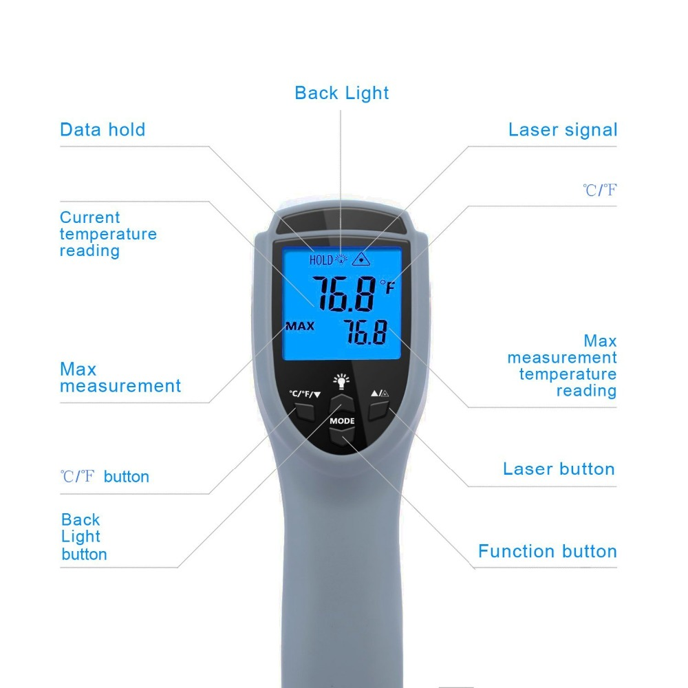 Non-contact newest unique digital thermometer gun fast read household on sale !