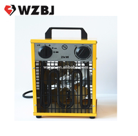 wenzhou 2kw portable industrial electric fan square heater