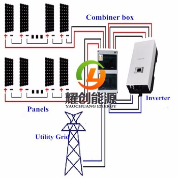 on grid solar power panel system/ 10kw solar panel system on grid for home use solar power system10kw solar system on grid