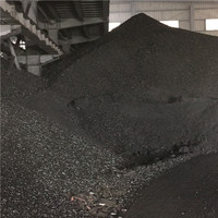 high-temperature solid coal tar pitch used in Fire-proof material