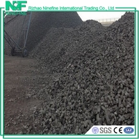 Low P Low Sulfur metallurgical / met coke for copper cupola melting furnace