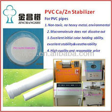 PVC Heat Stabilizer for Pipes