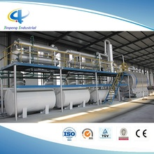 Tyre to oil recycling machine with waste gas purifying system