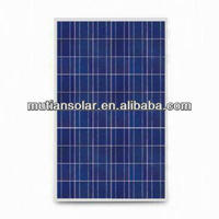 20Wp polycrystalline price of solar panel