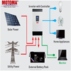 solar panel from china charge controller 1000 watt solar panel