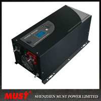 New Design off grid solar inverter 1KW - 6KW