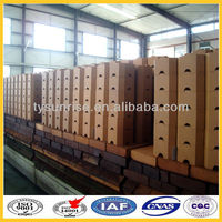 Supply Laddle Refractories Mgo Refractory Bricks