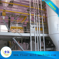 flour making machine--automatic machine for flour miling