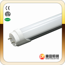 !!!Manufacturers looking for distributors wholesale price 18w t8 led tube 4ft CE RoHS