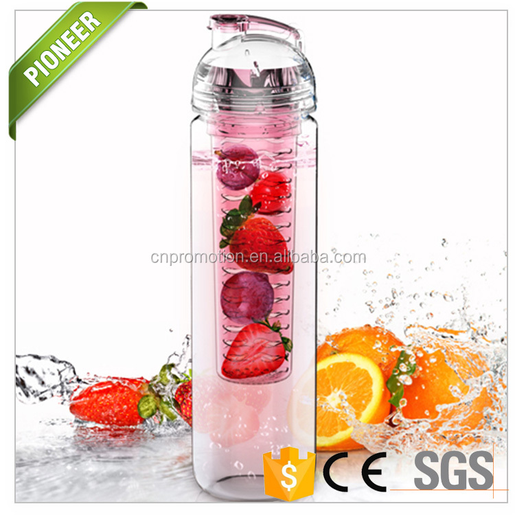 Best things to sell water bottle innovative products for sale