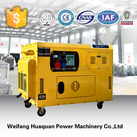 CE certificated small generator weather protection