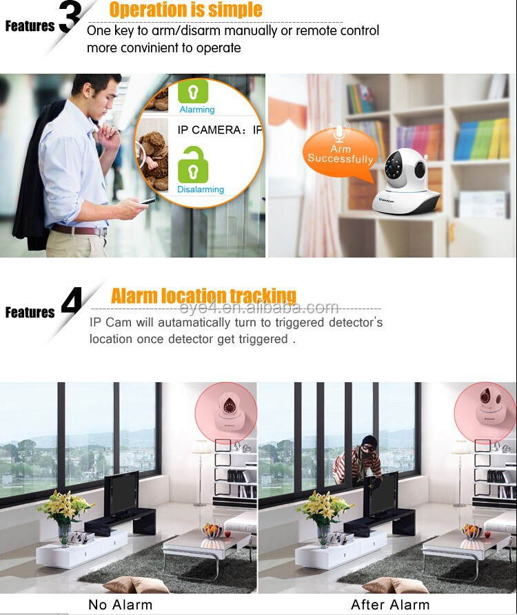 wireless alarm systems with gas detector/smoke detector home security systems New Product P2P IP security Cameras