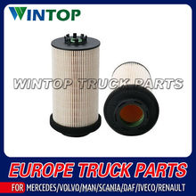 Hight Quality Oil Filter for Mercedes Benz Truck 5410920805