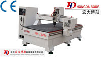 China wood cnc router process center machinery,cnc router for woodworking