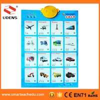 2015 Noah learning machine good selling England language preschool educational wall pictures for kids