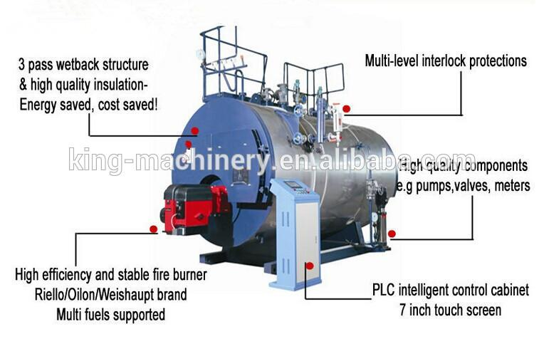 Boiler Parts: Fire Tube Boiler Parts And Functions