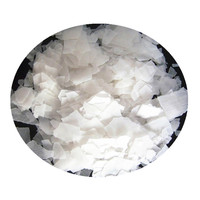 caustic soda flakes market 96