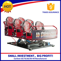 Digital special effect business investments hydraulic rider simulator cine 5d
