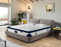 Durable Italian Pocket Coil Mattresses King Size